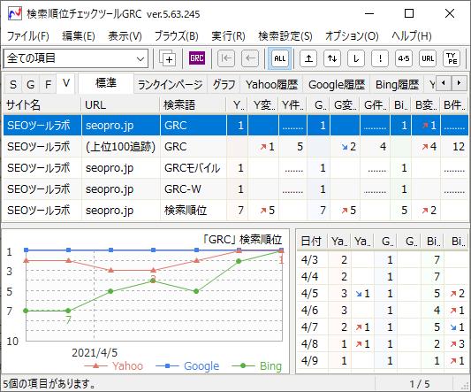 GRCの管理画面